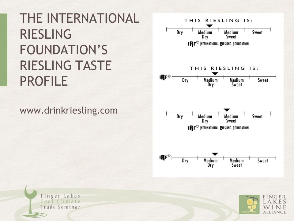 THE INTERNATIONAL RIESLING FOUNDATION'S RIESLING TASTE PROFILE www.drinkriesling.com