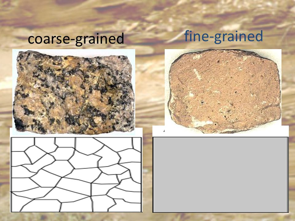 1.Clastic rock- sedimentary rock formed from rock fragments of other rocks (mentioned above) Clastic rocks have granular textures, much like sugar.