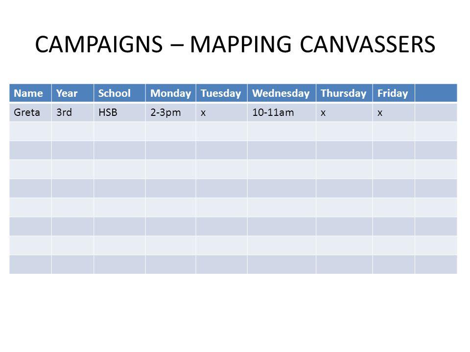 CAMPAIGNS – MAPPING CANVASSERS NameYearSchoolMondayTuesdayWednesdayThursdayFriday Greta3rdHSB2-3pmx10-11amxx