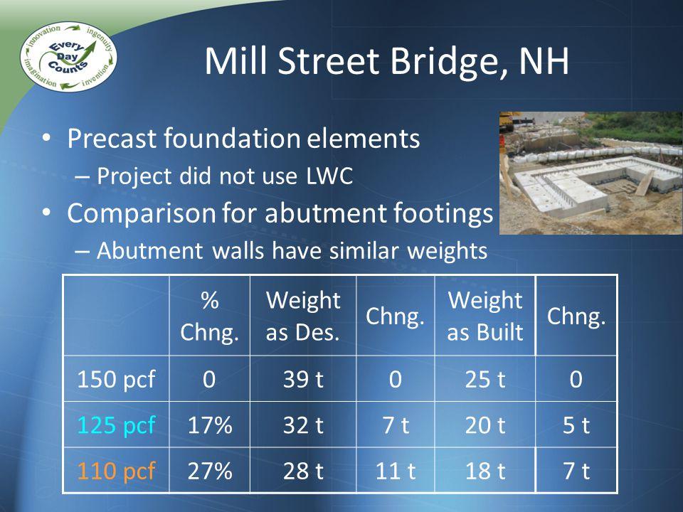 Mill Street Bridge, NH % Chng. Weight as Des. Chng. Weight as Built Chng. 150 pcf039 t025 t0 125 pcf17%32 t7 t20 t5 t 110 pcf27%28 t11 t18 t7 t Precas