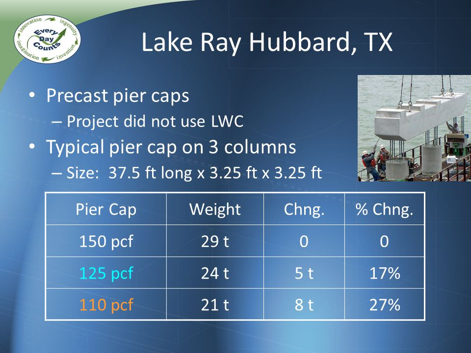 Lake Ray Hubbard, TX Precast pier caps – Project did not use LWC Typical pier cap on 3 columns – Size: 37.5 ft long x 3.25 ft x 3.25 ft Pier CapWeightChng.% Chng.