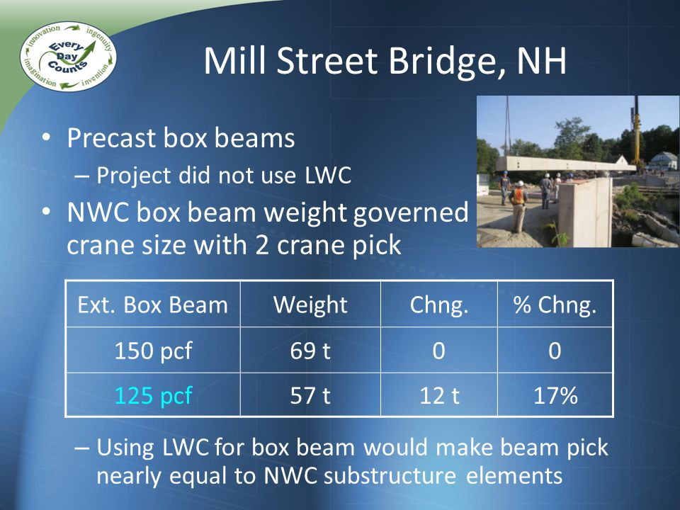 Mill Street Bridge, NH Precast box beams – Project did not use LWC NWC box beam weight governed crane size with 2 crane pick – Using LWC for box beam would make beam pick nearly equal to NWC substructure elements Ext.