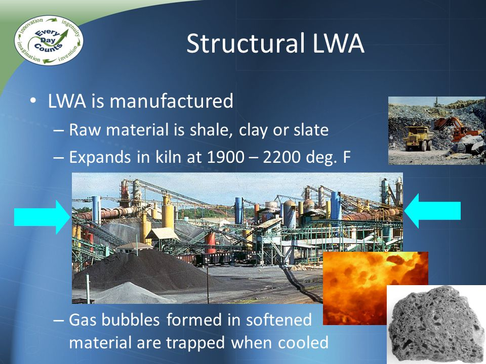 Rotary kiln expanded LWA – Range from 1.3 to 1.6 Normal weight aggregate – Range from 2.6 to 3.0 Twice the volume for same mass Half the mass for the same volume Soil Gravel ESCS Agg.