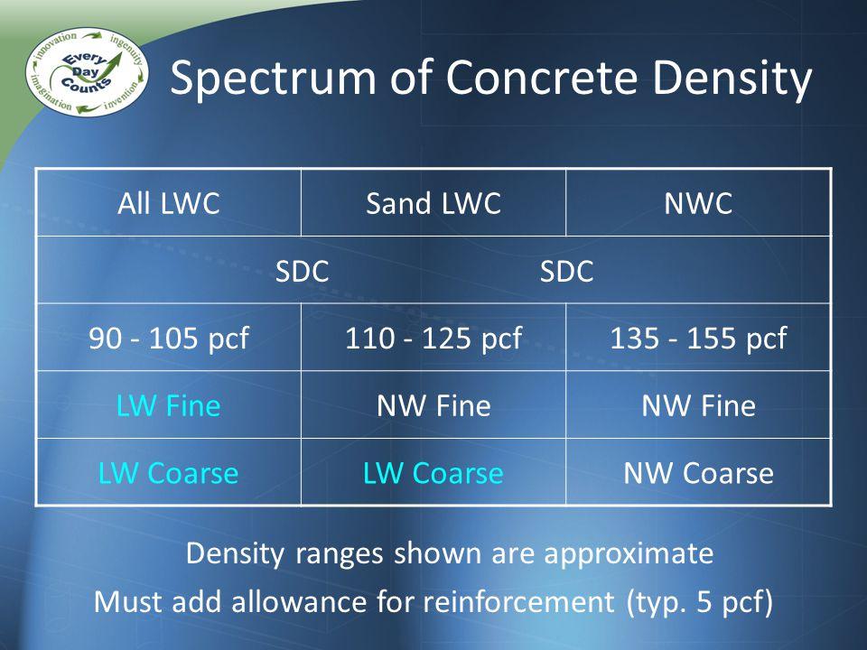 Deck Girders, NY Precast deck girder – Project did not use LWC 41 deep deck girders with 5 ft top flange – 87.4 ft long girders Girder & DeckWeightChng.% Chng.