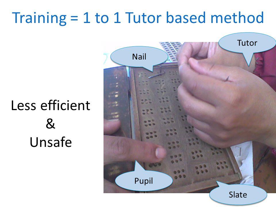 Training = 1 to 1 Tutor based method Less efficient & Unsafe Nail Pupil Slate Tutor