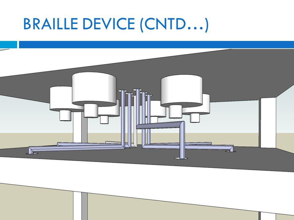 BRAILLE DEVICE (CNTD…)