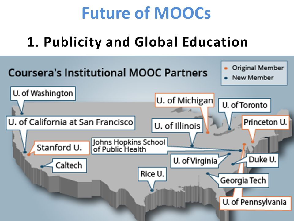 Future of MOOCs