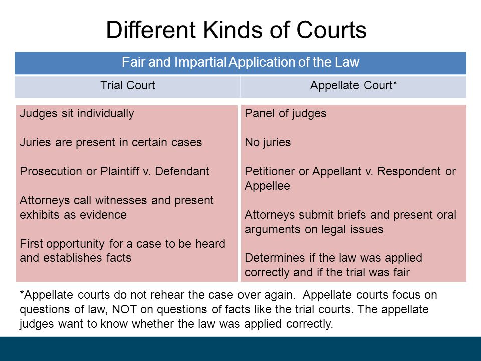 Different Kinds of Courts Fair and Impartial Application of the Law Trial CourtAppellate Court* Judges sit individually Juries are present in certain cases Prosecution or Plaintiff v.