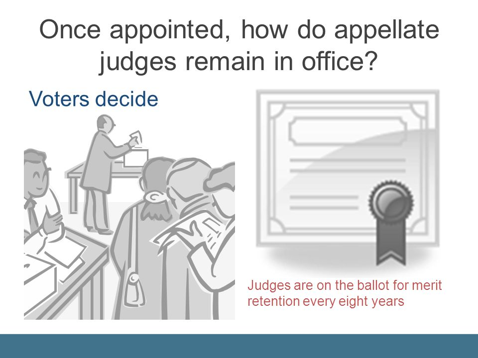 Voters decide Judges are on the ballot for merit retention every eight years Once appointed, how do appellate judges remain in office?