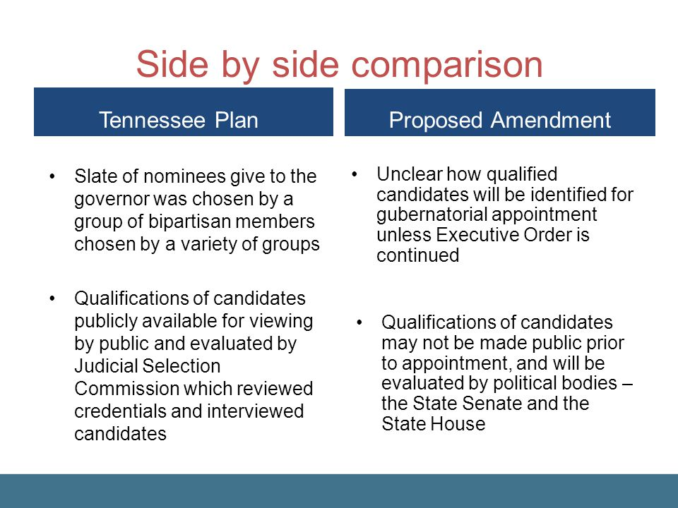 Side by side comparison Tennessee Plan Slate of nominees give to the governor was chosen by a group of bipartisan members chosen by a variety of groups Qualifications of candidates publicly available for viewing by public and evaluated by Judicial Selection Commission which reviewed credentials and interviewed candidates Proposed Amendment Unclear how qualified candidates will be identified for gubernatorial appointment unless Executive Order is continued Qualifications of candidates may not be made public prior to appointment, and will be evaluated by political bodies – the State Senate and the State House
