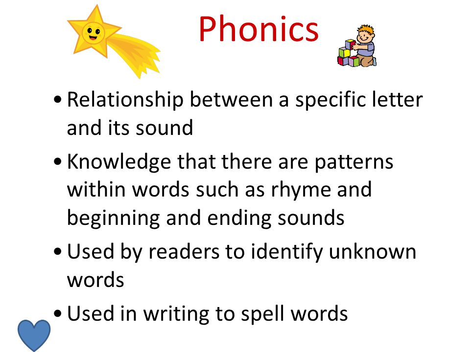Phonics Relationship between a specific letter and its sound Knowledge that there are patterns within words such as rhyme and beginning and ending sounds Used by readers to identify unknown words Used in writing to spell words