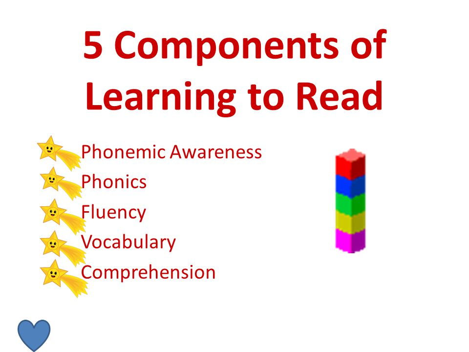 5 Components of Learning to Read Phonemic Awareness Phonics Fluency Vocabulary Comprehension