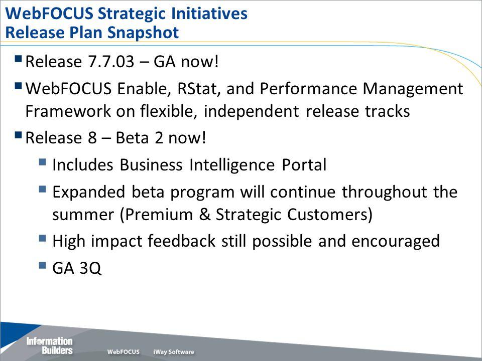 WebFOCUS Strategic Initiatives Release Plan Snapshot  Release 7.7.03 – GA now.