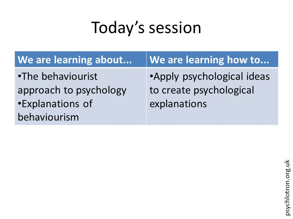 psychlotron.org.uk Today's session We are learning about...We are learning how to...