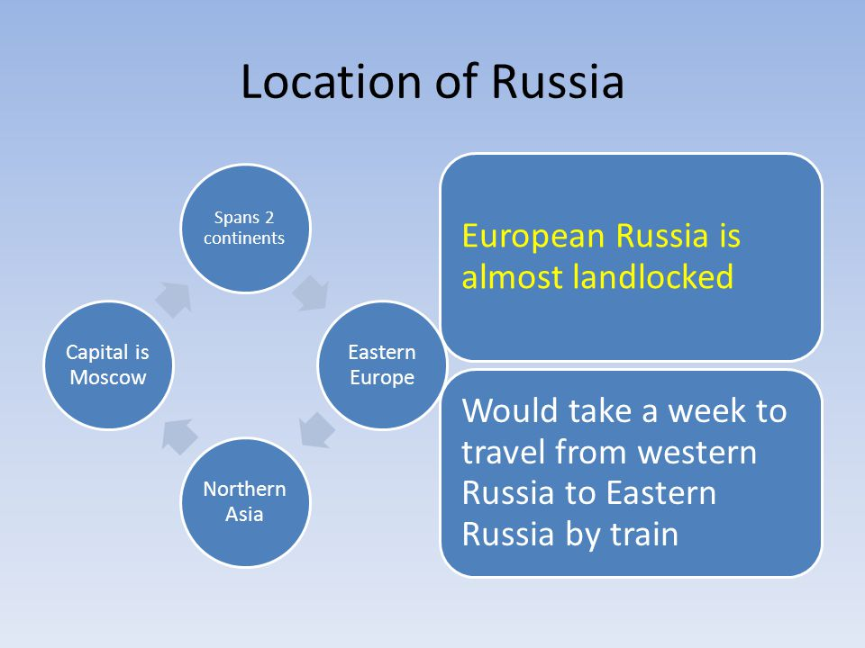 Location of Russia Spans 2 continents Eastern Europe Northern Asia Capital is Moscow European Russia is almost landlocked Would take a week to travel from western Russia to Eastern Russia by train