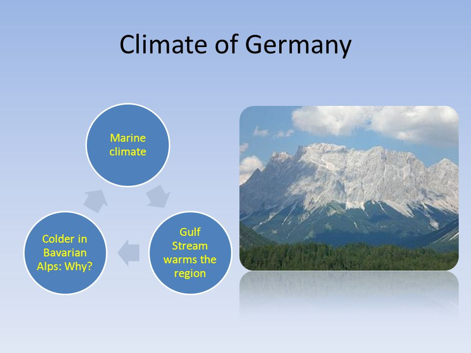 Climate of Germany Marine climate Gulf Stream warms the region Colder in Bavarian Alps: Why?