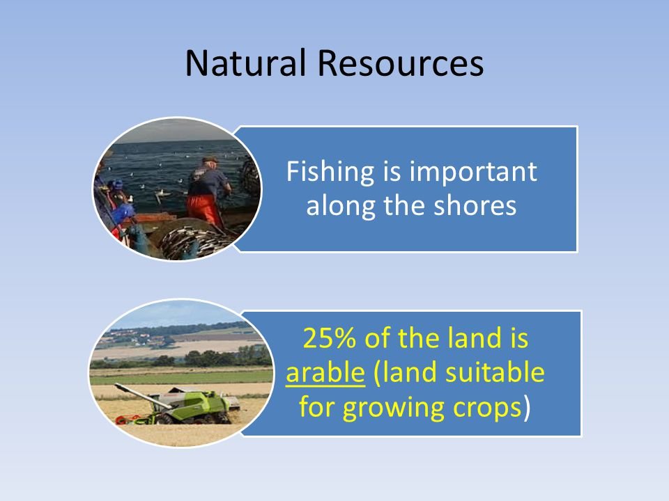 Natural Resources Fishing is important along the shores 25% of the land is arable (land suitable for growing crops)