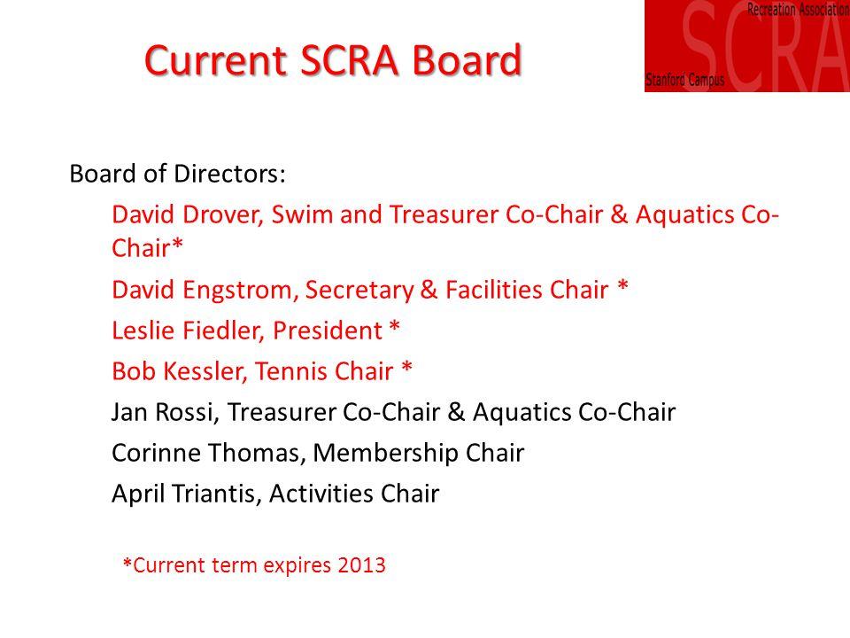 SCRA Financial Report David Drover & Jan Rossi, Co-Chairs (Co-Treasurers)