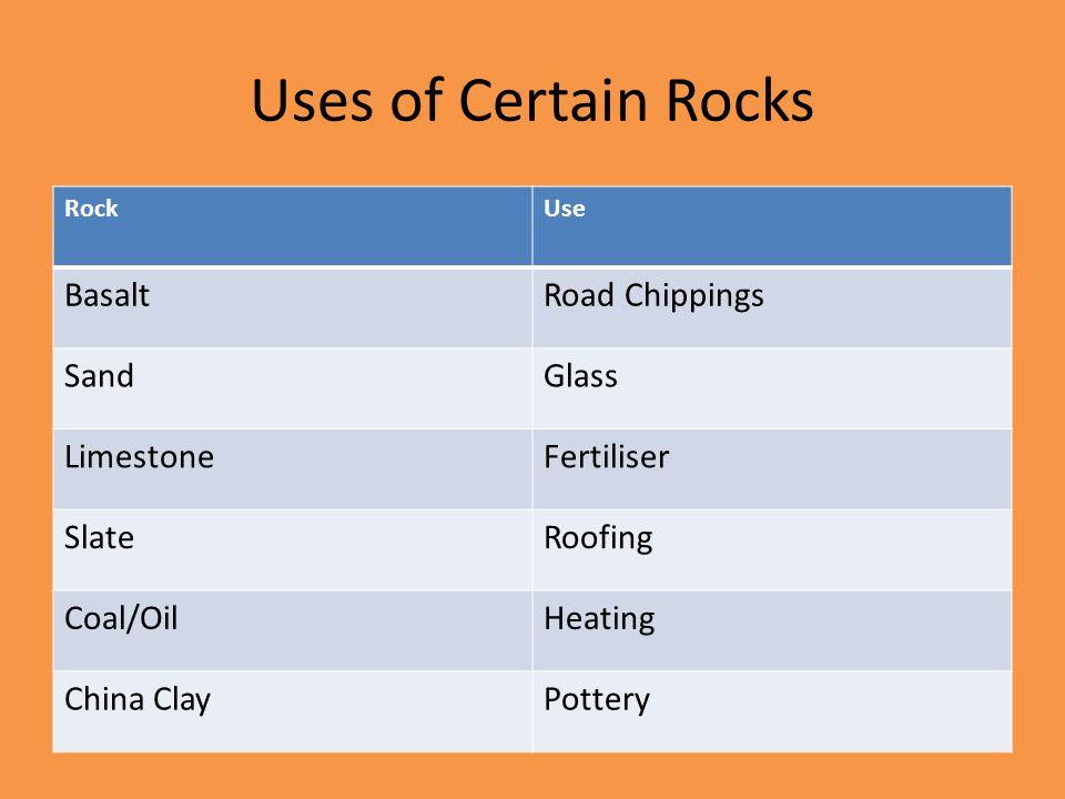 Uses of Certain Rocks RockUse BasaltRoad Chippings SandGlass LimestoneFertiliser SlateRoofing Coal/OilHeating China ClayPottery