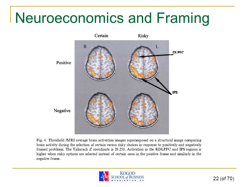 Neuroeconomics and Framing 22 (of 70)