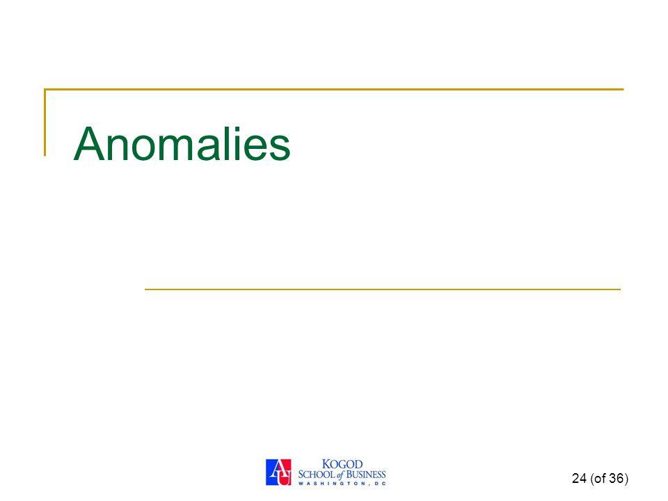 Anomalies 24 (of 36)