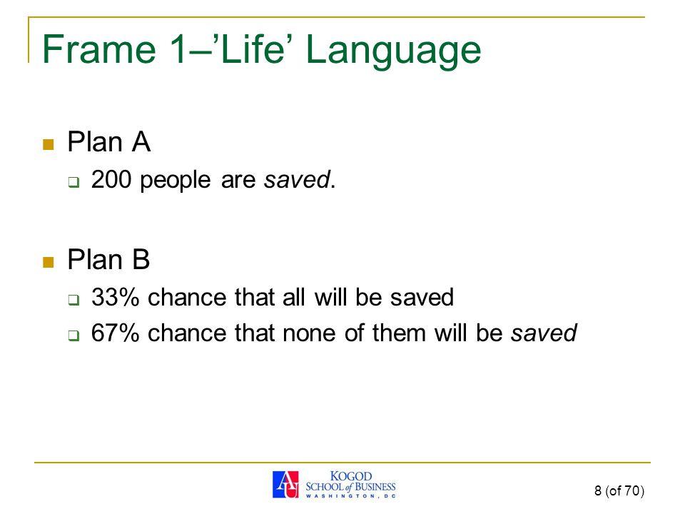 Frame 2–'Death' Language Plan A  400 people die.