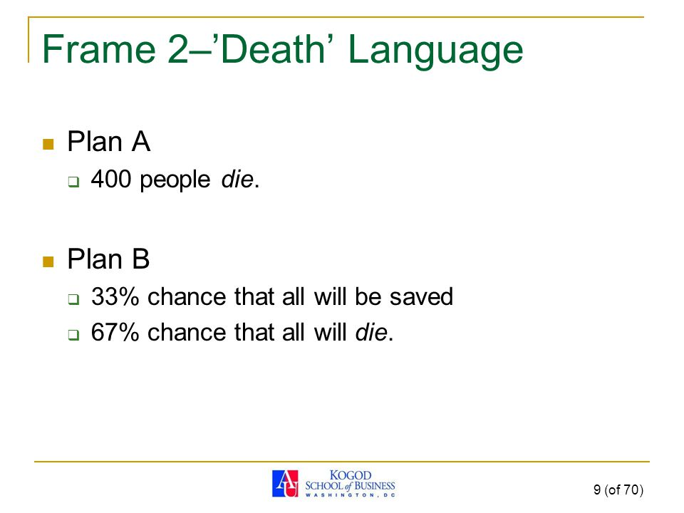 Results Frame 1–Life Language  A72%Certain Choice  B28%Risky Choice Frame 2–Death Language  A22%Certain Choice  B78%Risky Choice 10 (of 70)