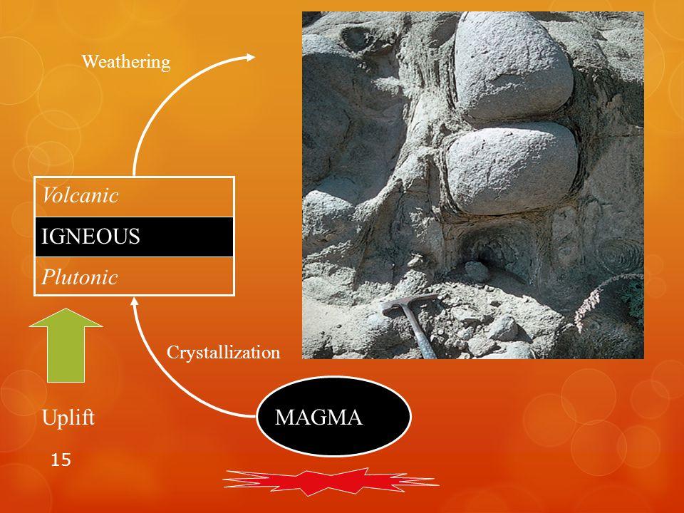 15 MAGMA Volcanic IGNEOUS Plutonic Uplift Crystallization Weathering