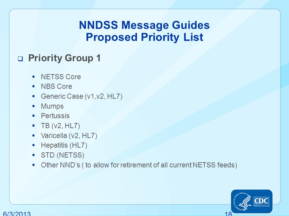 NNDSS Message Guides Proposed Priority List  Priority Group 1  NETSS Core  NBS Core  Generic Case (v1,v2, HL7)  Mumps  Pertussis  TB (v2, HL7)