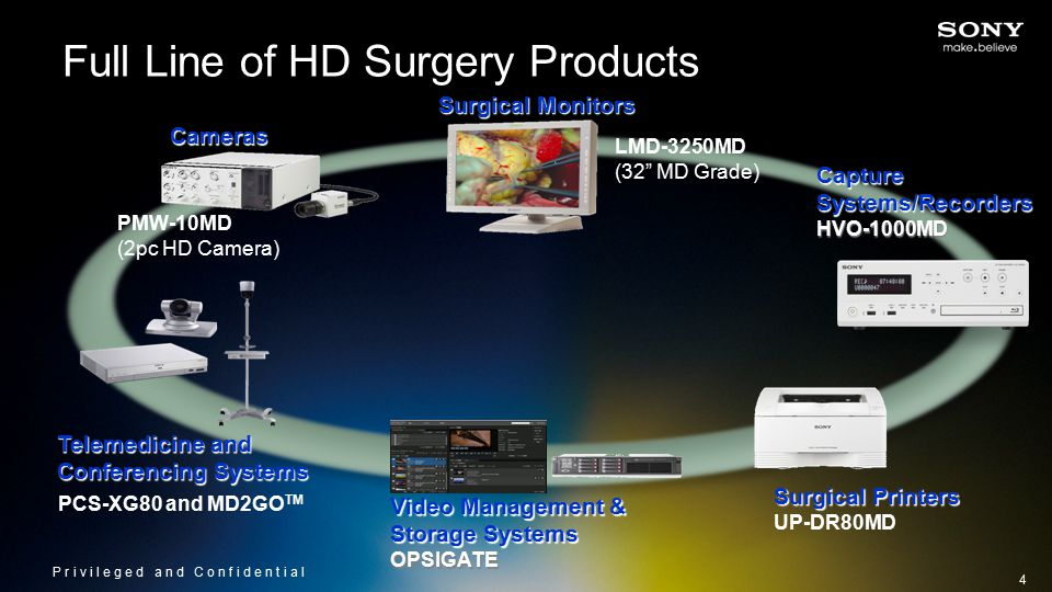 P r i v i l e g e d a n d C o n f i d e n t i a l 4 Full Line of HD Surgery Products PCS-XG80 and MD2GO TM PMW-10MD (2pc HD Camera) UP-DR80MD Surgical Monitors Cameras Telemedicine and Conferencing Systems Capture Systems/Recorders HVO-1000MD Surgical Printers LMD-3250MD (32 MD Grade) Video Management & Storage Systems OPSIGATE