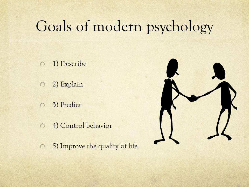 Goals of modern psychology 1) Describe 2) Explain 3) Predict 4) Control behavior 5) Improve the quality of life
