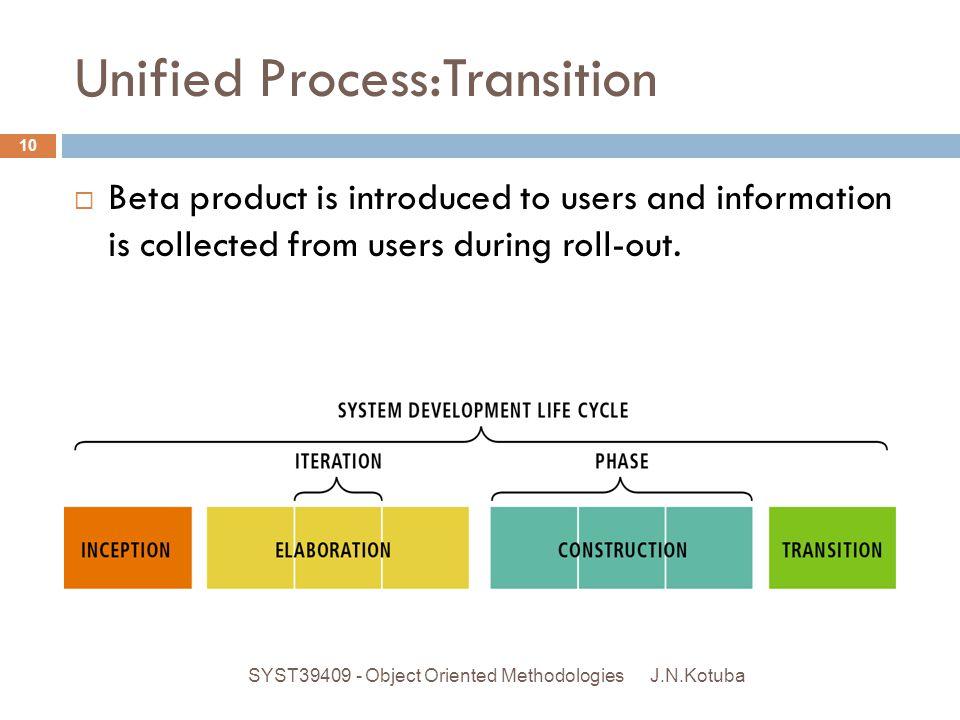 Iterative Development J.N.Kotuba SYST39409 - Object Oriented Methodologies 11