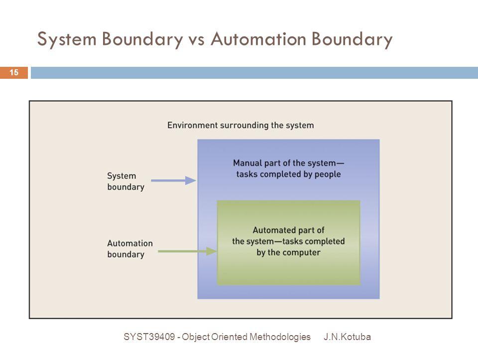 J.N.Kotuba SYST39409 - Object Oriented Methodologies 16 System Boundary vs Automation Boundary