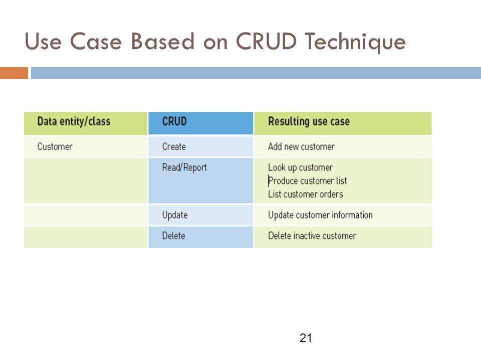 Use Case Based on CRUD Technique 21