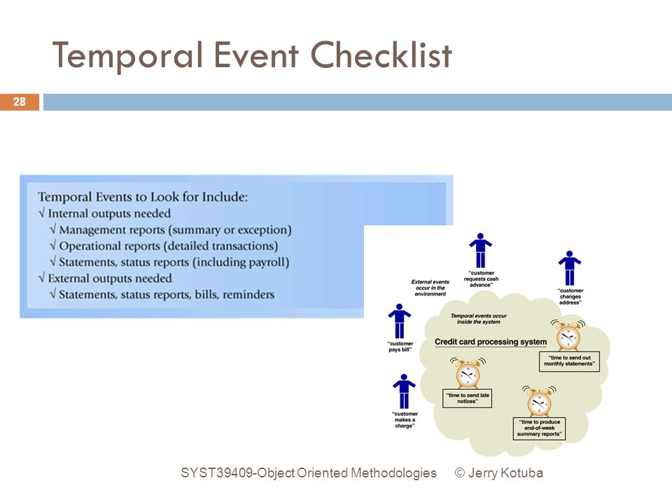 Temporal Event Checklist © Jerry Kotuba SYST39409-Object Oriented Methodologies 28