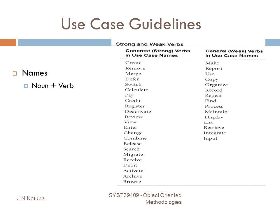 Use Case Guidelines  Names  Noun + Verb SYST39409 - Object Oriented Methodologies 54 J.N.Kotuba