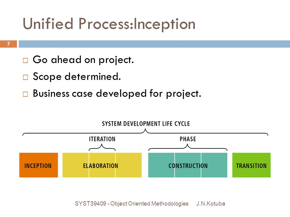 Unified Process: Elaboration J.N.Kotuba SYST39409 - Object Oriented Methodologies 8  Basic architecture of the system developed.