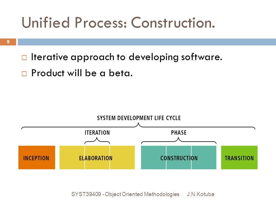 Unified Process:Transition J.N.Kotuba SYST39409 - Object Oriented Methodologies 10  Beta product is introduced to users and information is collected from users during roll-out.