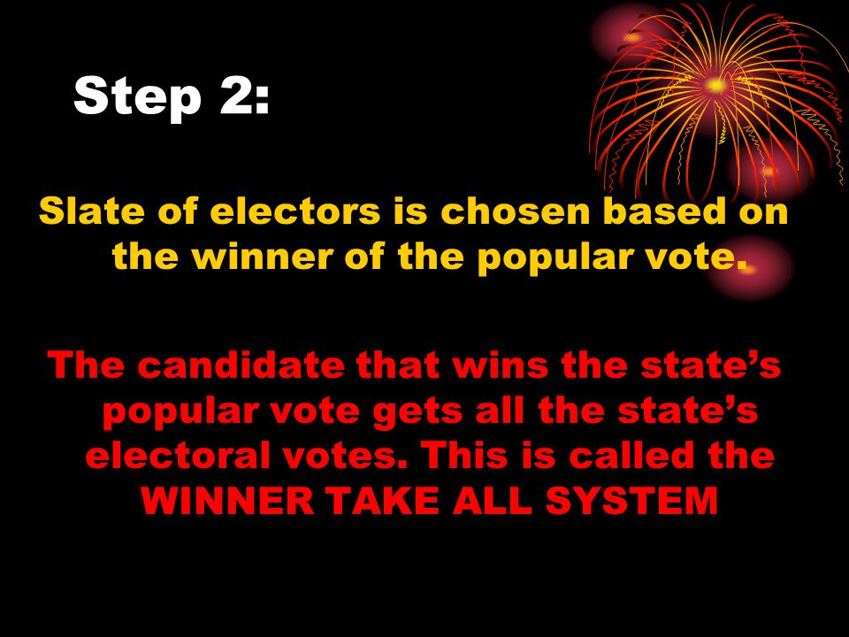 Step 1: Popular vote is held. Registered voters in each state vote on General Election Day