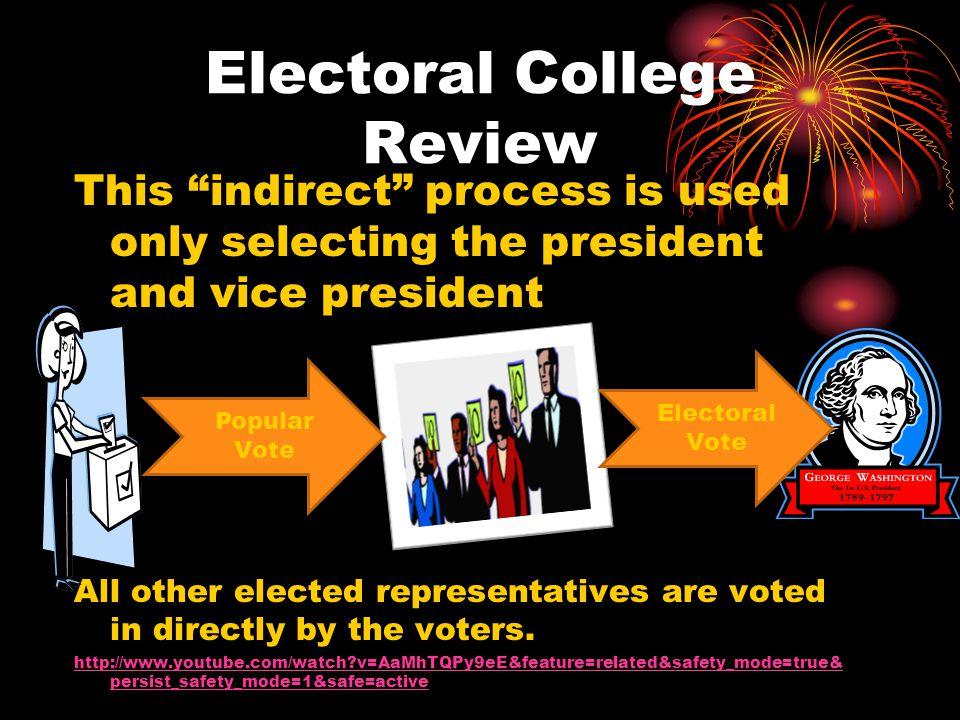 2000 Election George Bush Popular Vote 50,461,092 Electoral Vote 271 Al Gore Popular Vote 50,994,086 Electoral Vote 266