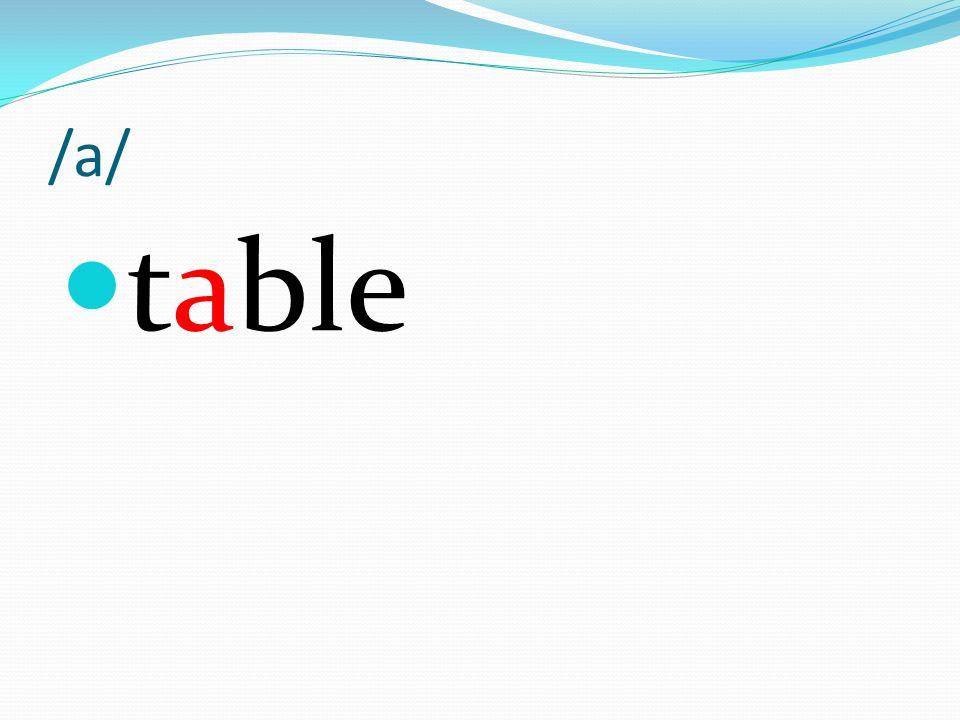 /a/ table
