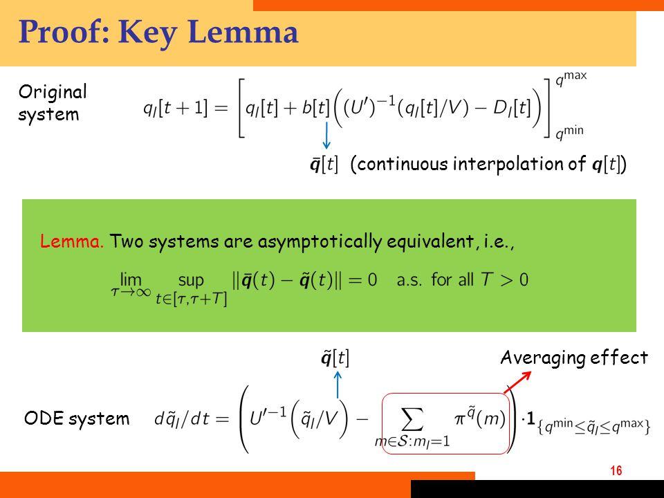 16 Proof: Key Lemma Lemma.