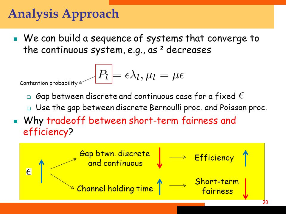 20 Analysis Approach  We can build a sequence of systems that converge to the continuous system, e.g., as ² decreases  Gap between discrete and continuous case for a fixed  Use the gap between discrete Bernoulli proc.