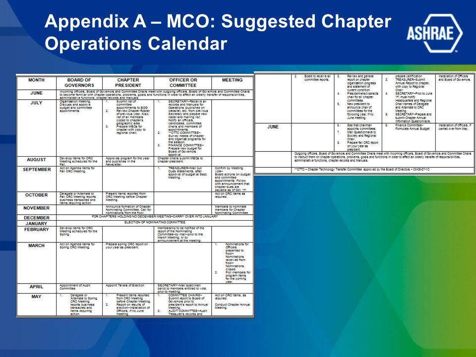 Appendix A – MCO: Suggested Chapter Operations Calendar
