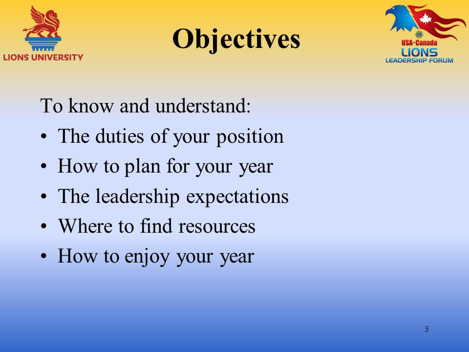 Objectives To know and understand: The duties of your position How to plan for your year The leadership expectations Where to find resources How to en
