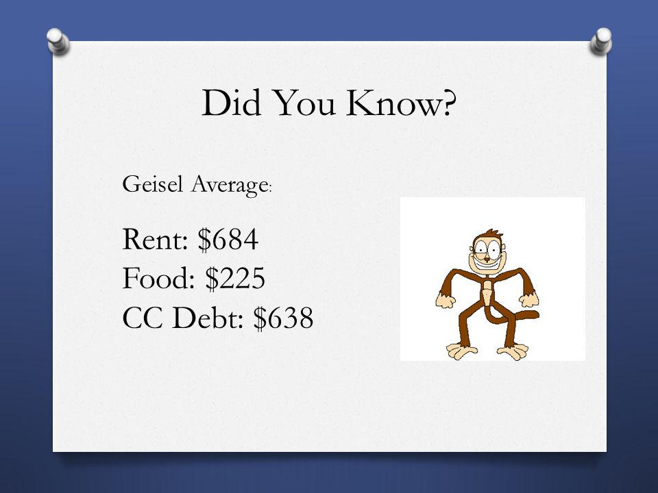 Did You Know Geisel Average : Rent: $684 Food: $225 CC Debt: $638