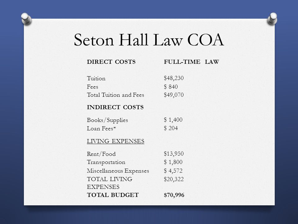 Seton Hall Law COA DIRECT COSTS FULL-TIME LAW Tuition $48,230 Fees$ 840 Total Tuition and Fees$49,070 INDIRECT COSTS Books/Supplies $ 1,400 Loan Fees* $ 204 LIVING EXPENSES Rent/Food $13,950 Transportation$ 1,800 Miscellaneous Expenses$ 4,572 TOTAL LIVING EXPENSES $20,322 TOTAL BUDGET$70,996