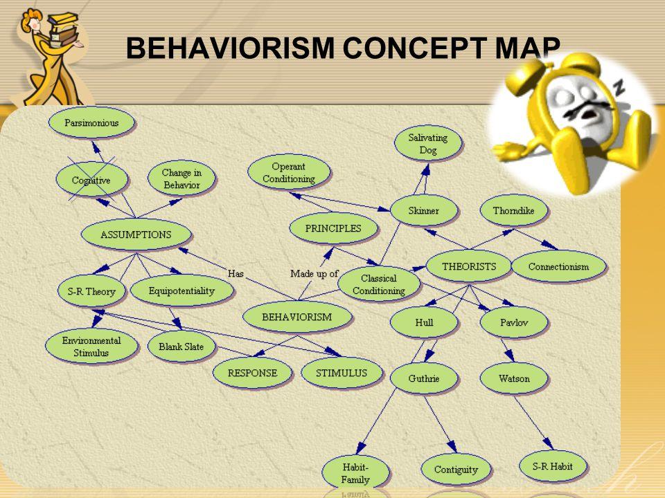 BEHAVIORISM CONCEPT MAP