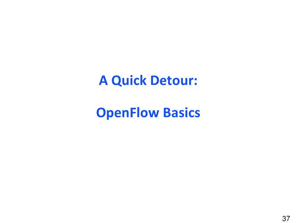37 A Quick Detour: OpenFlow Basics