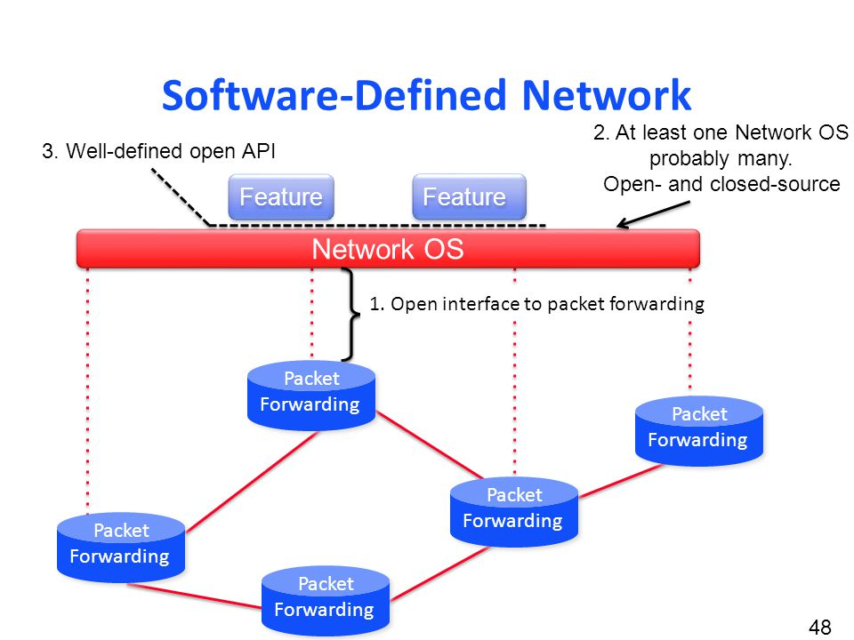 48 Feature Network OS 1. Open interface to packet forwarding 3.